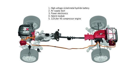 Porsche Cayenne hybrid flywheel