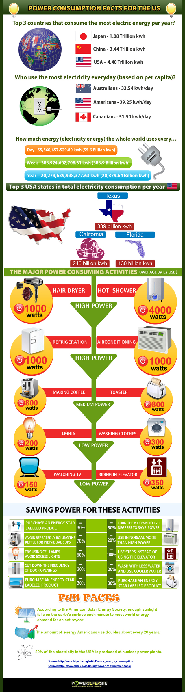 electricityinfographic2