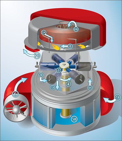 Cyclone power technologies engine