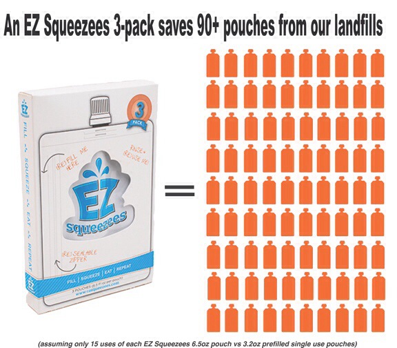 EZ Squeezees holds 6.5oz of food and can be reused about 15 times per pouch. Sure to save you big bucks and a great addition to packed lunches!