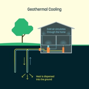 Geothermal company Dandelion Energy partnering with Hudson Solar to bring 100% Renewable Energy to Hudson Valley and Capitol Region of NY