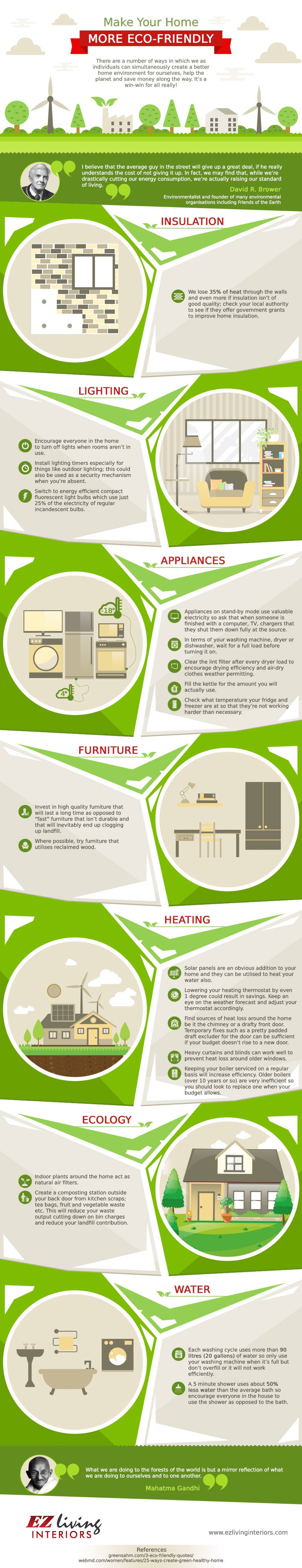 Eco friendly ideas for a homeowner infographicelectric car expert green guru green building - Eco friendly ideas ...